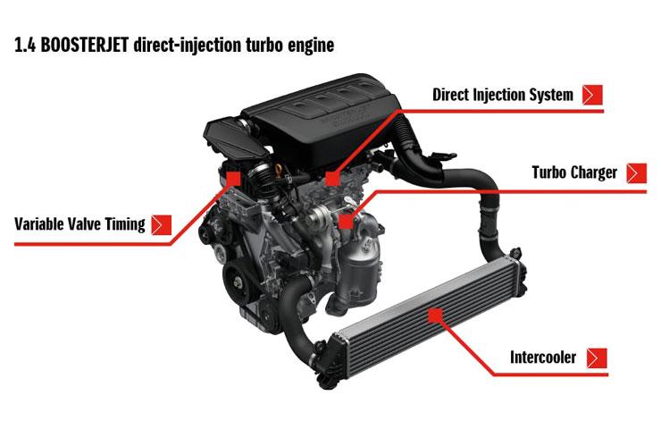 schema motore suzuki 1.4 boosterjet